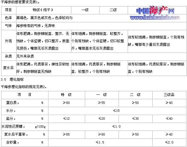 中华国民共和国水产行业尺度干海参