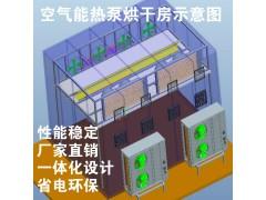 热泵空气能烘干机、热泵空气能烘干设备、热泵空气能烘干箱